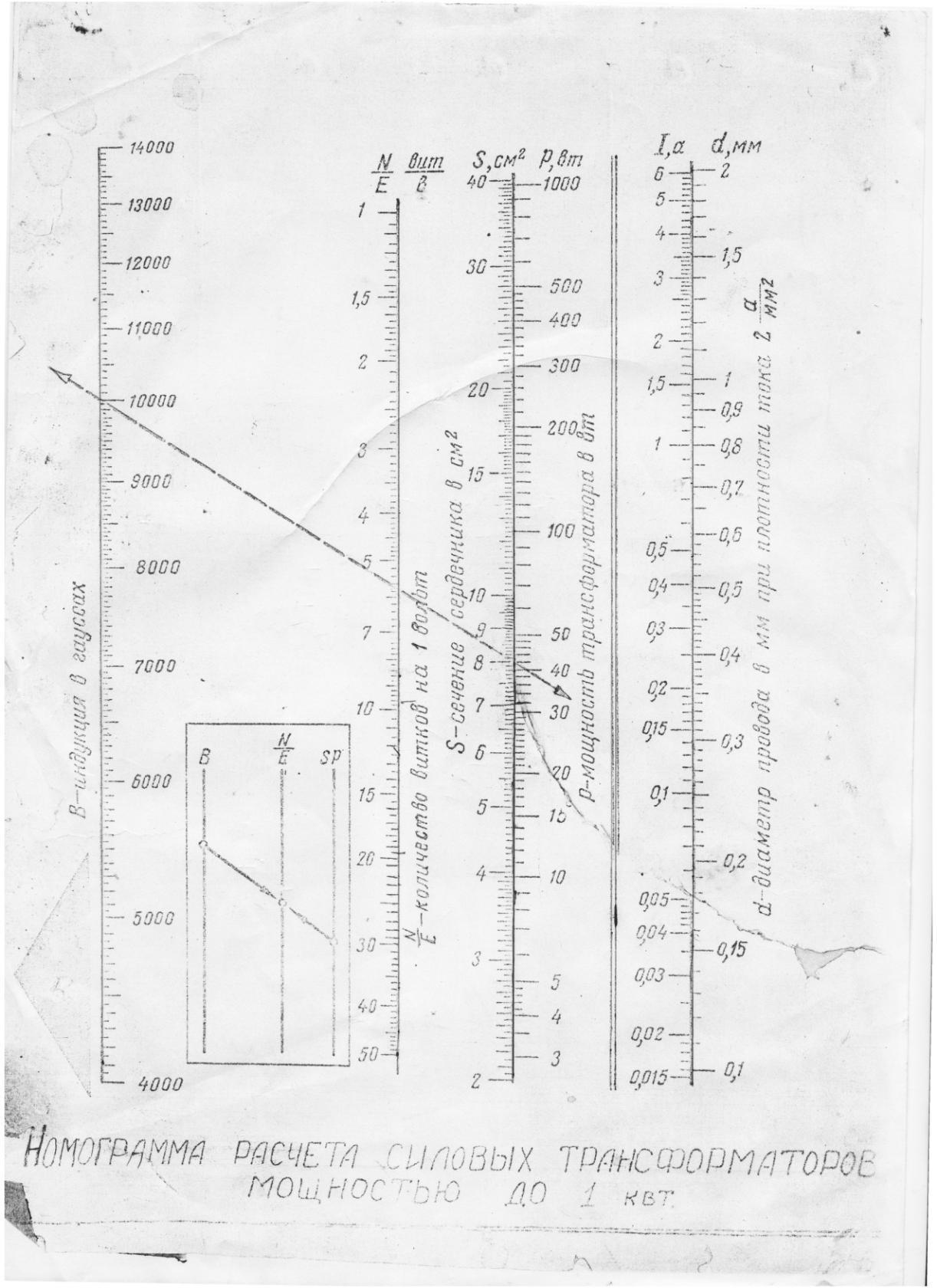 типовая инструкция ти-му-87